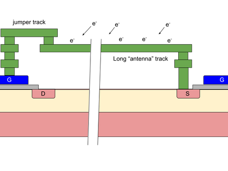 Analog layout - not just transistors