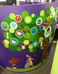 School Values Tree