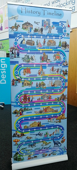 History Timeline Classroom Banner
