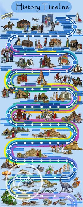 History Timeline Artwork