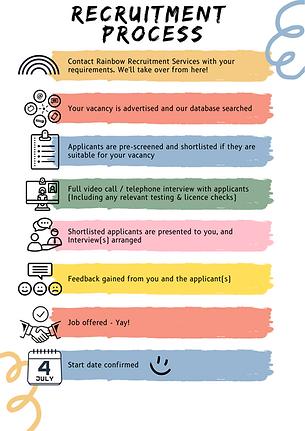 Structured Recruitment Process Rainbow Recruitment Services
