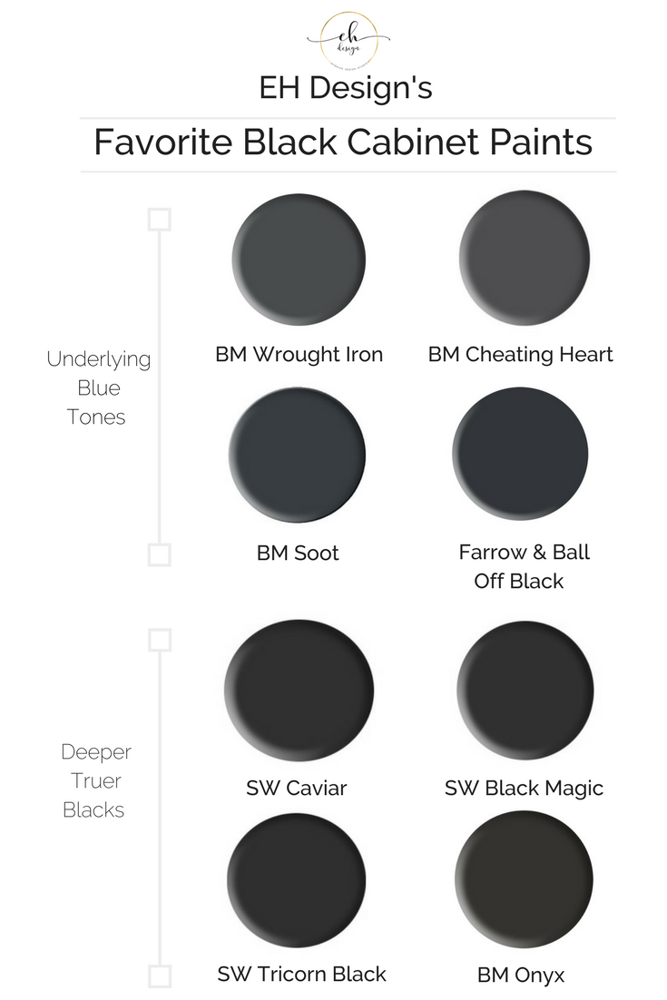 Find the perfect black paint for your walls, cabinetry and mill-work - we've narrowed it for you and provided our top picks! | EH Design