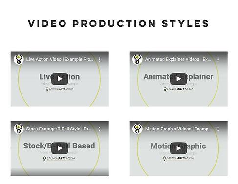 Production Styles Screenshot.JPG