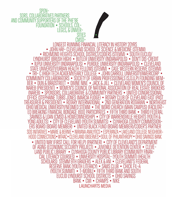 Phebe Apple-2021-01-01.png