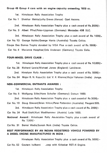 1980 ENTRANTS -0008.png