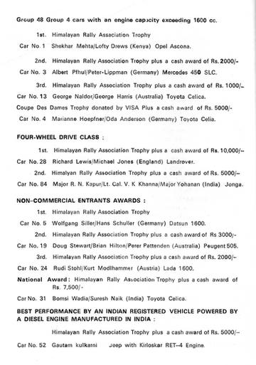1980 ENTRANTS -0008.png