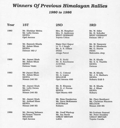 1980-1986 WINNERS.png