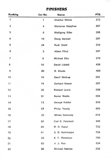 1980 ENTRANTS -0005.png