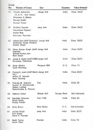 1982 ENTRANTS0005.png