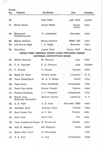 1980 ENTRANTS -0002.png