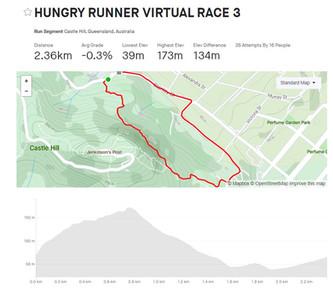 Townsville VIRTUAL RACE 3: Sprint trail run