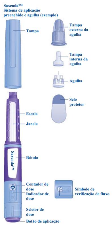 original_Saxenda-1-Consulta-Remedios.png