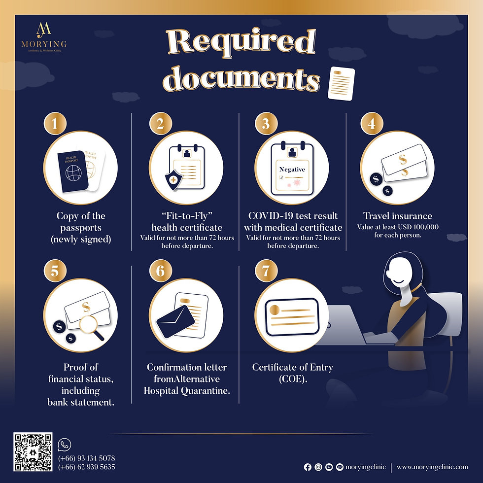 Required documents_1.jpg