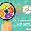 Thumbnail: Sustainability Lens  Certified Facilitator Trainer Program