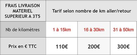 TABLEAU FRAIS LIVRAISON SUP 3T5.png
