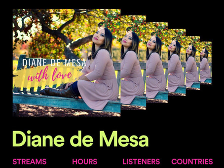 Spotify for Artist: 2019 wrapped stats for Diane de Mesa