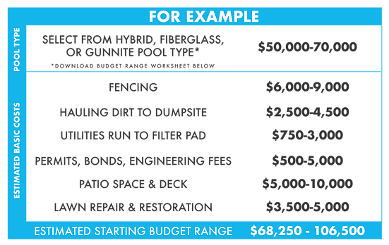 ANCHOR-WEBSITE-LeadsPG-BudgetChart.png