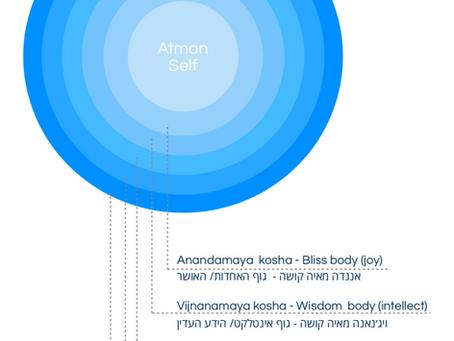 יוגה תרפיה ומודל חמשת הקושות (Pancha koshas)
