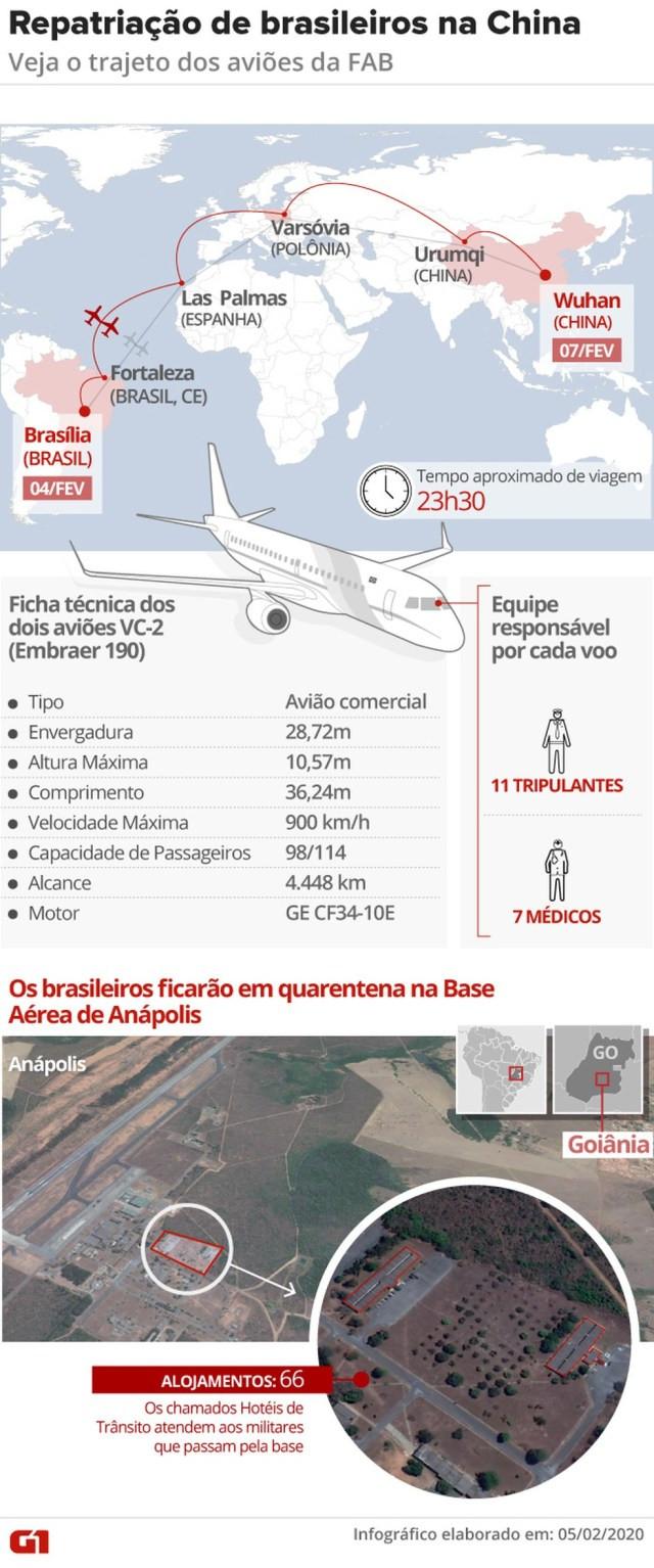 Repatriação de brasileiros que estão na China — Foto: Aparecido Gonçalves e Juliane Monteiro/G1