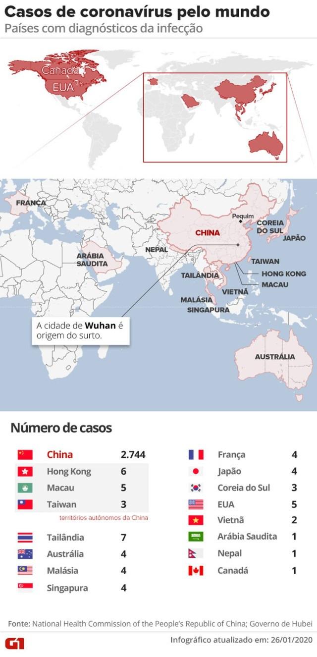 Casos de coronavírus pelo mundo — Foto: Arte/G1