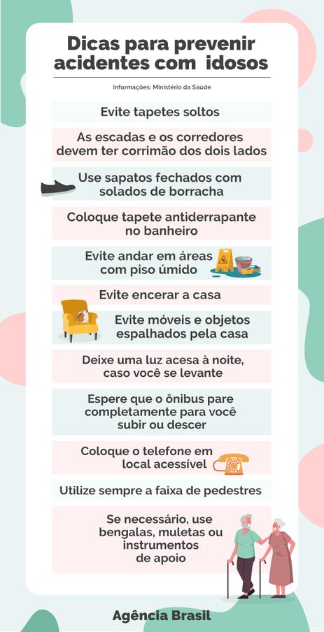 infrográficos, idosos, agência brasil