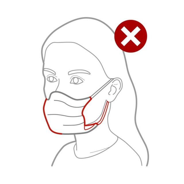 A máscara não pode ficar larga e formar vãos nas laterais do rosto. — Foto: Rodrigo Sanches/Arte G1
