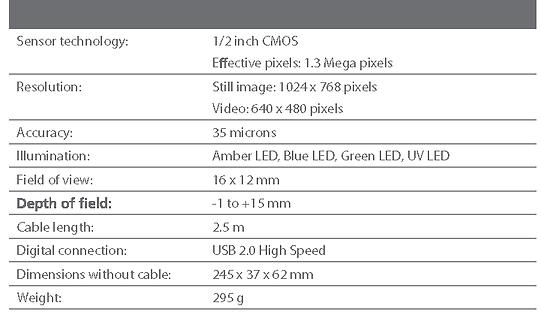 מפרט טכני cs3500