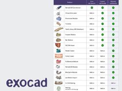 תוכנת אקסוקאד + 13 מודלים