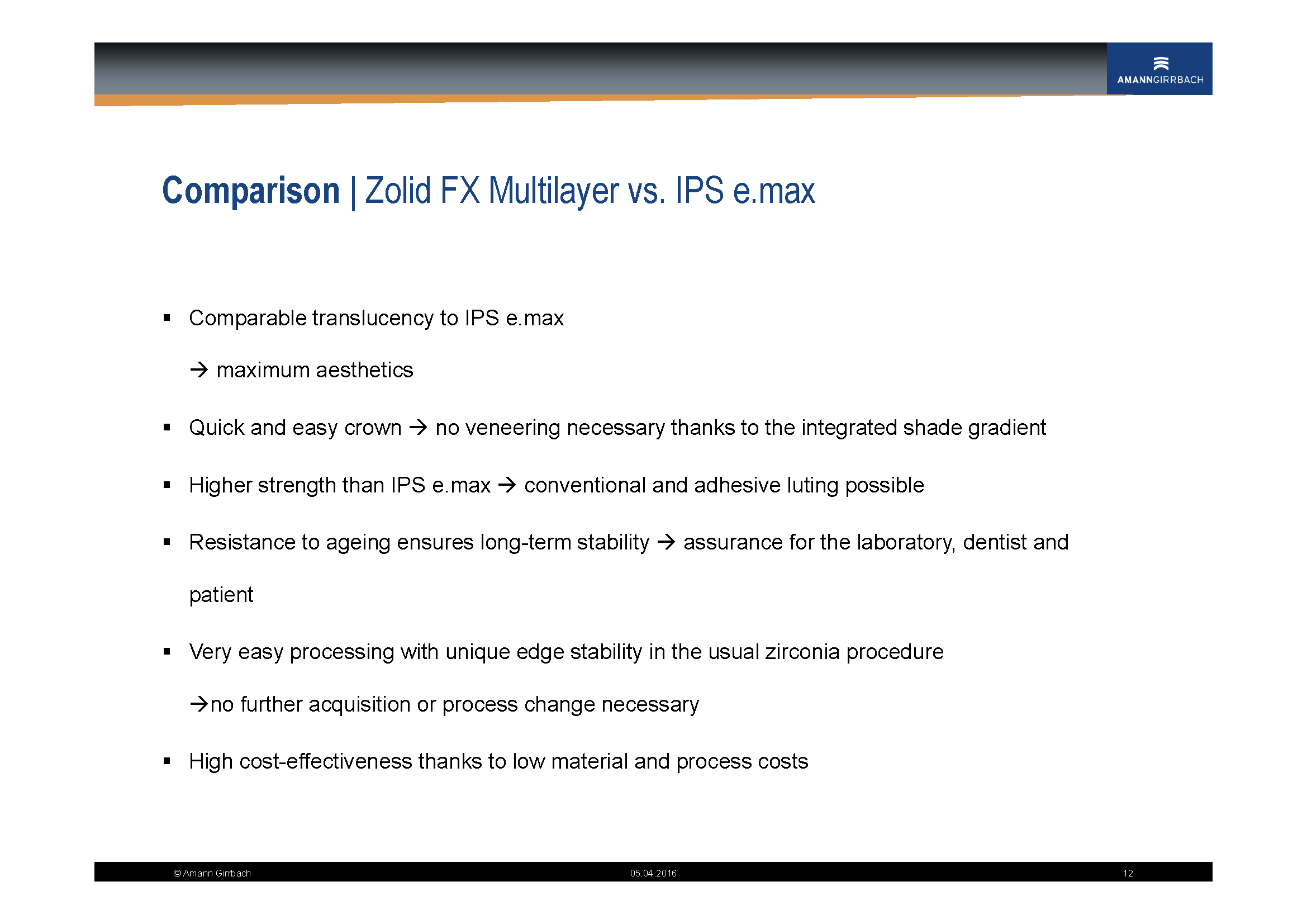 0001_Ceramill Zolid FX Multilayer_introduction info-2_Page_12
