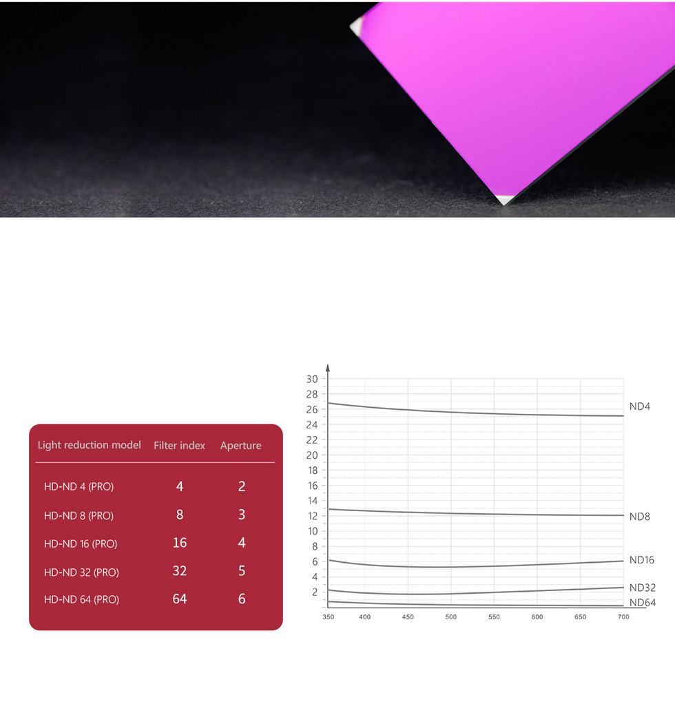 OSMO-POCKET-滤镜(专业版)-英文详情页_04.jpg