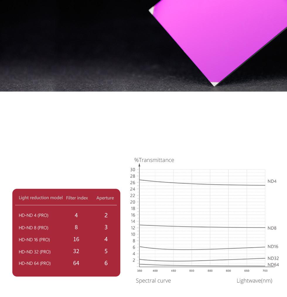 OSMO-Action滤镜-详情页-英文_01_04.jpg