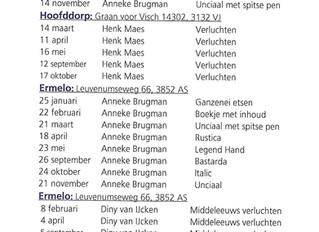 Nederlands Verluchters- en Calligrafengilde (N.V.C.)