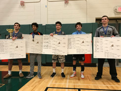 Bellucci and Wrobel  Lead Tigers to  State Championship