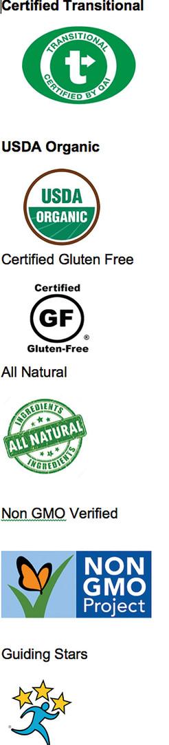 Deciphering Supermarket Labels