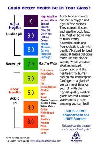 alkaline-ph-chart_orig.jpg