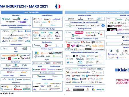 Insurtech & Innovation dans l'assurance - 2021