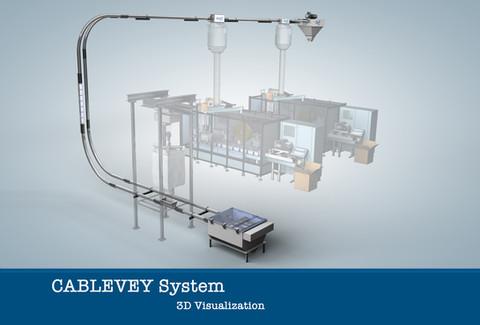 Cablevey HVH System
