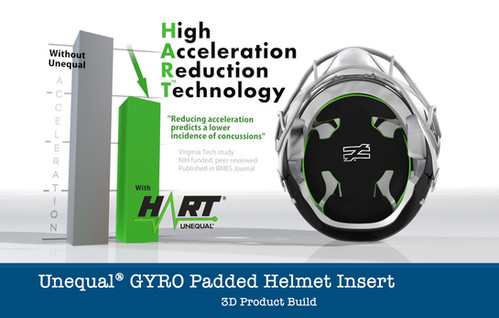 Unequal® Gyro Helmet Protector