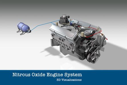 Nitrous Oxide Engine System