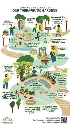 Artese Studios | Tampines Eco-Conversations - Our Therapeutic Gardens