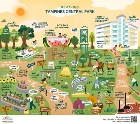 Artese Studios | Tampines Eco-Conversations - Remaking Tampines Central Parkmaking Tampines Central Park_S