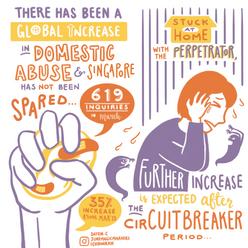 Domestic Violence Singapore | Domestic Abuse Singapore | Infographic | Visual Summary | Illustration | Artese Studios