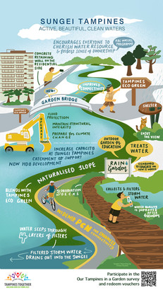Artese Studios | Tampines Eco-Conversations - Sungei Tampines ABC Waters
