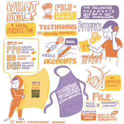 Help is out there for Domestic Violence | Domestic Abuse Helplines | Singapore  |Infographic | Visual Summary | Illustration | Artese Studios