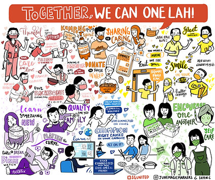 Together we can one lah! Singapore COVID-19 Community Infographic | Visual Summary | Illustration | Artese Studios |