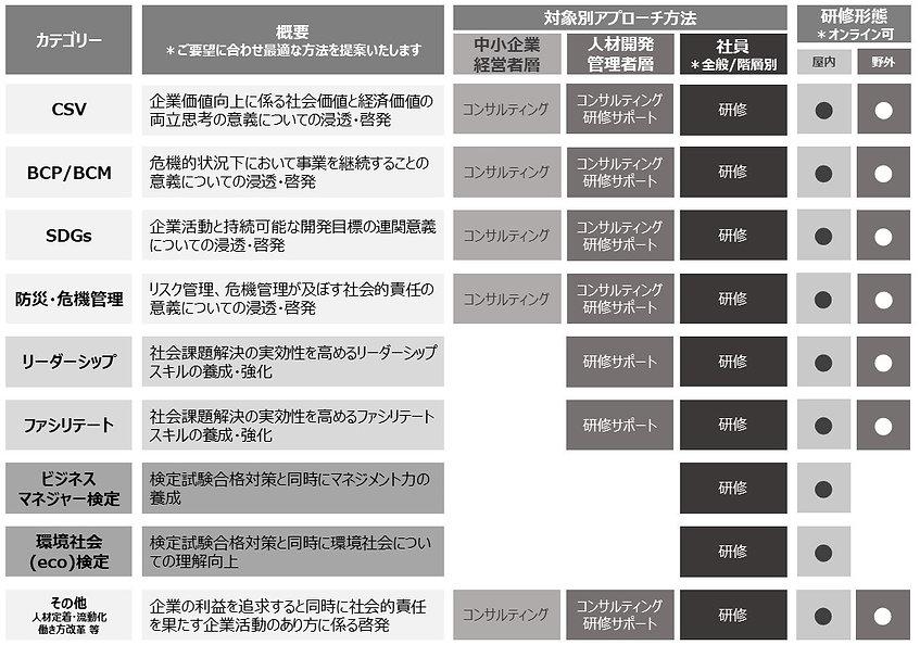 サービスマップ.jpg
