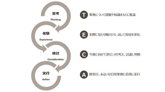 %E9%87%8E%E5%A4%96%E7%A0%94%E4%BF%AE(TEC