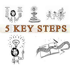 5 key steps-free-web-graphic-2.jpg