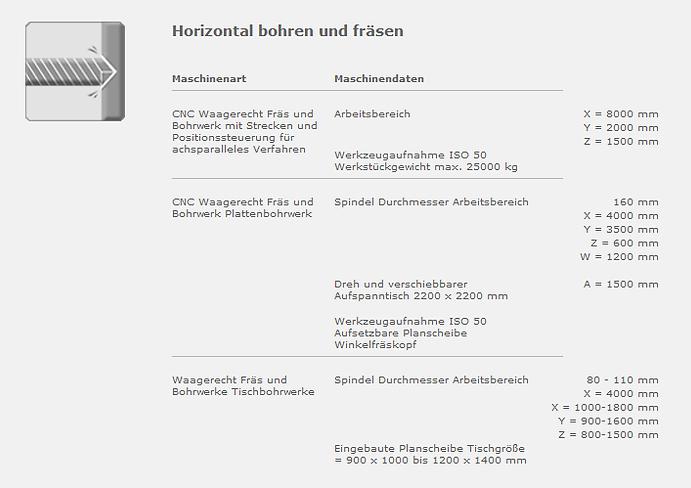 Horizontal_bohren_und_fräsen.png
