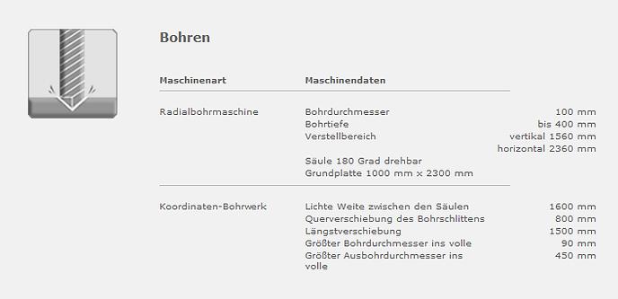 Maschinenpark_Bohren.png